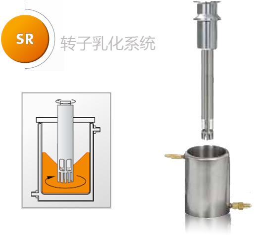 SR转子乳化系统