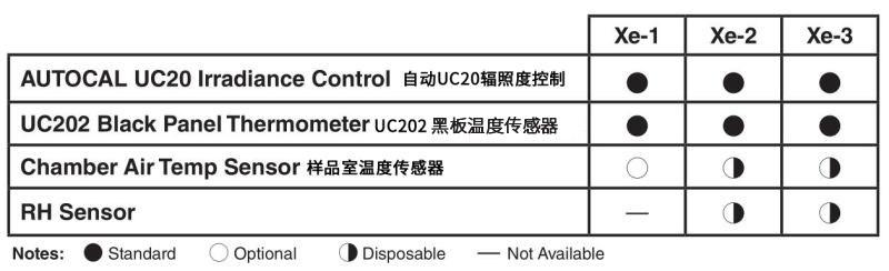 437ccm必赢国际_首页辐照度控制