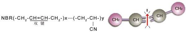 臭氧双键结构