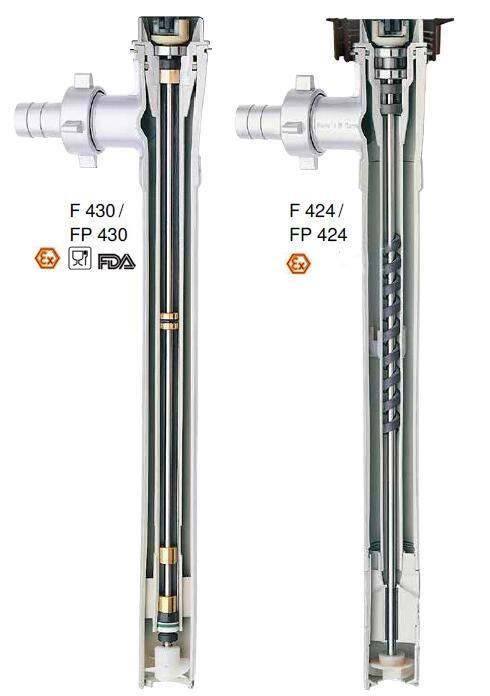 FLUX插桶泵