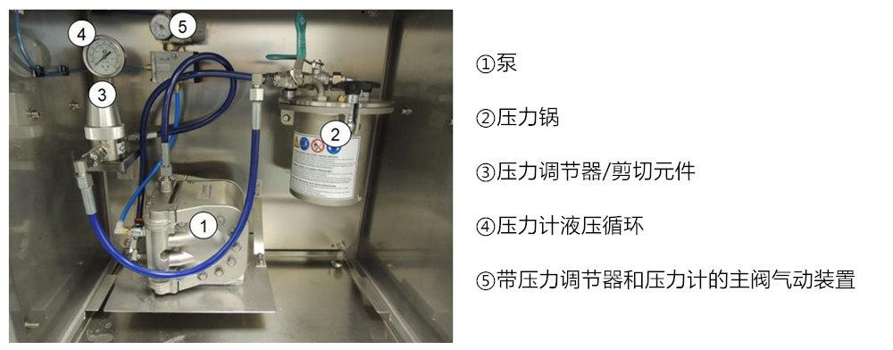 剪切应力模拟器PolyShear基础型号