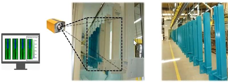 涂魔师3D整体膜厚成像在线漆膜测厚系统